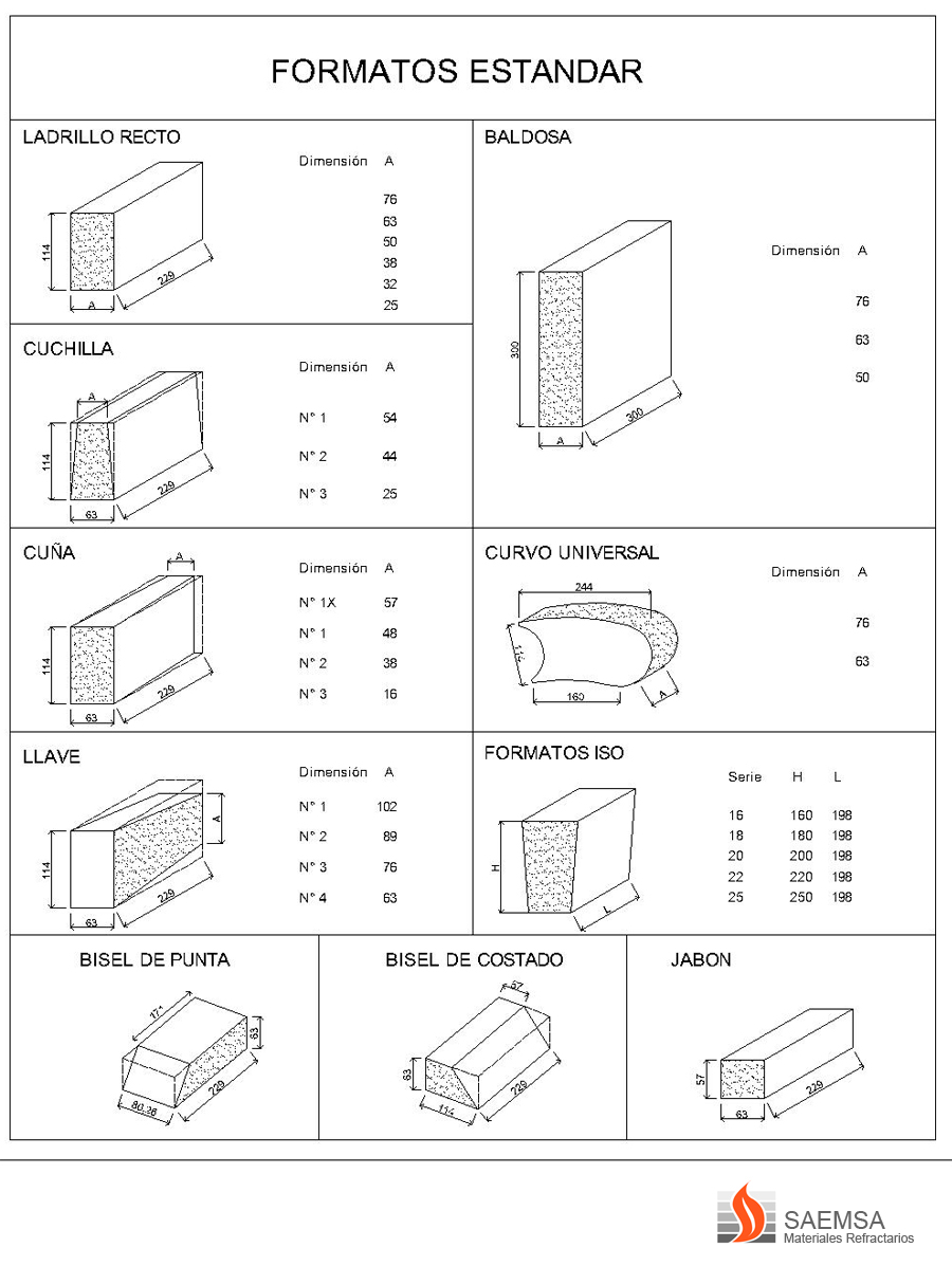 Ladrillos refractarios medidas materiales de for Medidas ladrillo perforado